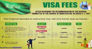 saudi-visa-20190912181408